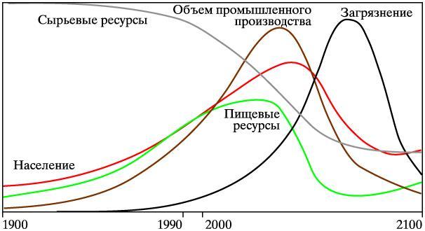 Этимология слов